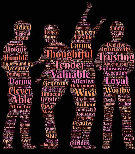 i miei valori